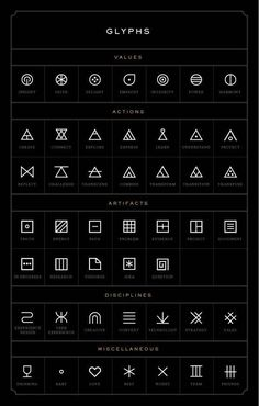 Glyphs *side note- this is so crazy that I found this because I got the Pagan symbol for Air as my wedding ring on my right hand when I married myself 7.17.14. The closest glyph it would be like would be: Explore*