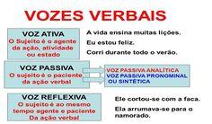Vozes Verbais: Ativa, Passiva e Reflexiva