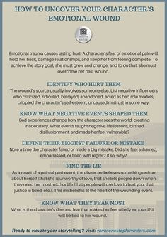 Checklists and Tip Sheets: EMOTIONAL WOUND THESAURUS TUTORIAL   One Stop For Writers
