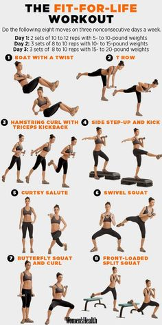 8 Moves That Will Help You Stay Fit for Life is part of health-fitness - Fire up your muscle memory so you can return from a fitness hiatus FAST Womens Health Magazine, Muscle Memory, Yoga Routine, Workout Routines, Weekly Workout Schedule, Workout Tips, Workout Plans, Post Workout, Get In Shape