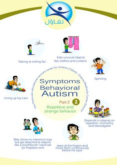 Symptoms of autism - Repetitive and strange behavior2
