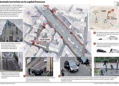 Terrorist attack in the French capital