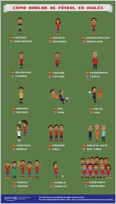 Cómo Hablar De Fútbol En Inglés #Infographic
