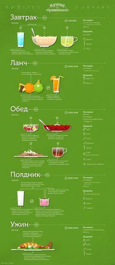 Правильно ли вы питаетесь?   #Инфографика о том, когда лучше всего принимать пищу и какие микроэлементы должны содержаться в блюдах.  #JamAdvice #Советы #Еда #Полезныесоветы #Лайфхаки