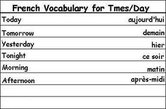 French Vocabulary Words for Times of Day - Learn French