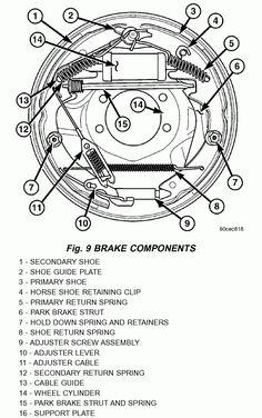 Vehicle Maintenance Schedule Chart