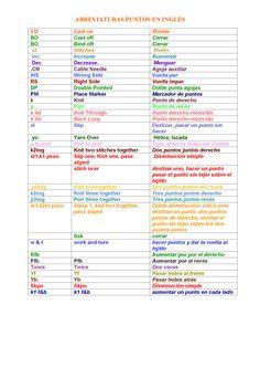 Abreviaturas dos agujas en inglés