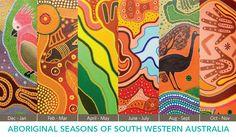 The Noongar Seasonal Calendar Aboriginal Symbols, Aboriginal Dot Art, Aboriginal Education, Indigenous Education, Aboriginal Culture, Indigenous Art, Season Calendar, Daily Calendar, Sun And Earth