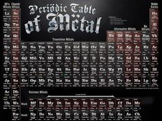 tab_periodica_do_metal