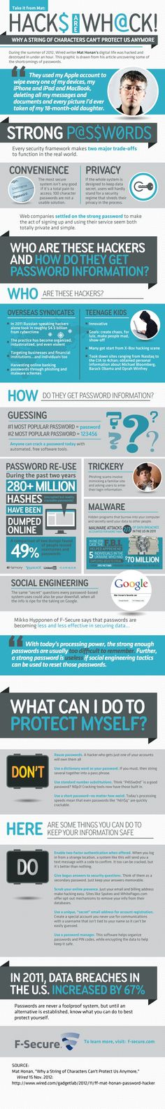 Hacking lessons learned: how to cover your digital ass [Infographic]