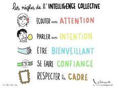 Les_regles_de_l_intelligence_collective. Intelligence Collective, L Intelligence, Great Place To Work, Fun At Work, Learning Organization, Bad Teacher, Education Positive, Brain Gym, Social Entrepreneurship