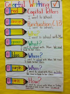 Colorful Writing- Teaching Kinders to write more detailed sentences. Maybe this will help them in Writer's Workshop! Second Grade Writing, 2nd Grade Ela, 3rd Grade Classroom, Sentence Writing, Fourth Grade, Grade 2, Owl Writing, Classroom Ideas, Classroom Crafts