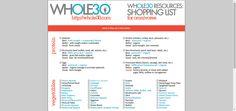 whole30.com/downloads/whole30-shopping-list.pdf
