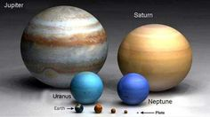Planets - smallest to largest activity for preschool