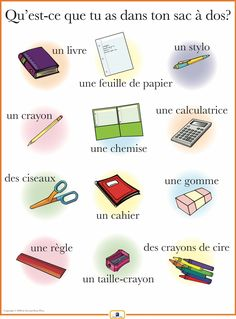 French School Supplies Poster - Italian, French and Spanish Language Teaching Posters How To Speak French, How To Speak Spanish, Learn French, Learn Spanish, Spanish English, Spanish Lessons For Kids, French Lessons, Ways Of Learning, Learning Italian