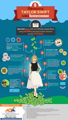 9 Reasons Taylor Swift is a Savvy Businesswoman #infographic #Business…