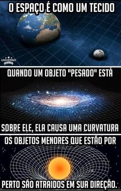 gravidade Sistema Solar, Basic Astronomy, Space And Astronomy, Cosmos, Quantum Physics, Astrophysics, Study Notes, Science And Nature, Solar System