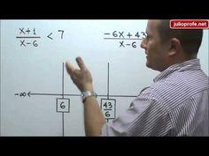 Inecuación racional: Julio Rios explica cómo resolver una inecuación o desigualdad racional.