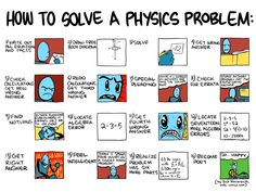 How to solve a physi