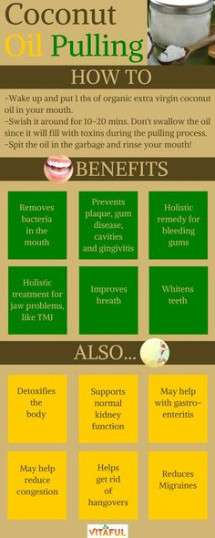 Wellness Tips: Start Your Morning By Oil Pulling With Organic Coconut Oil. This Chart Highlights the Many Health Benefits of Coconut Oil Pulling.