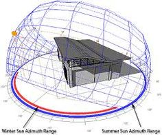 Bildresultat för architectural sun chart diagram