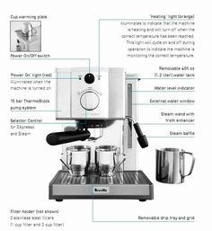 87 Best Espresso Machine Spare Parts Images In 2019