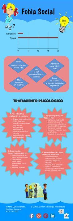 #fobiasocial #miedos #timidez #psicologia #infografia