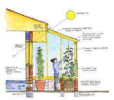 Retrosuburbia: Passive Solar Retrofit
