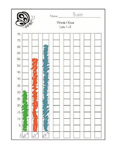 Free Dolch Sight Word Assessment and Progress Monitoring Materials