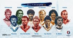 My All-Time EURO 11