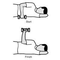 Exercícios de alongamento e fortalecimento para dor nos ombros e o Manguito Rotador, Quais os tipos de tratamento para a lesão do manguito rotator?