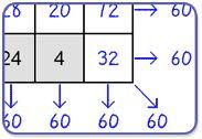 générateur de fiches maths (labyrinthe de nombres, repérage sur quadrillage, carrés magiques...) WorksheetWorks.com