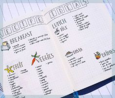 bullet journal idea | bujo food log recipe ideas list by meal and food group