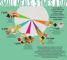 How to increase metabolism - Healthy Body Guru