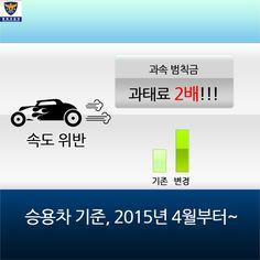 새해 바뀌는 교통제도…노인·장애인 보호구역에서 안전운전하세요!  4월부터 노인 및 장애인 보호구역에서 교통 법규를 위반하면 지금보다 최대 2배에 이르는 범칙금을 내야 합니다.  보호구역에서 안전운전 부탁드립니다.