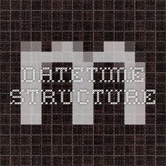 DateTime Structure