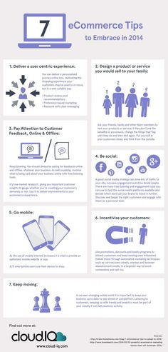 Visualistan: 7 Ecommerce Tips to Embrace in 2014 Business Branding, Business Marketing, Internet Marketing, Online Marketing, Online Business, Business Tips, Ecommerce Web Design, Shops, Ecommerce Solutions