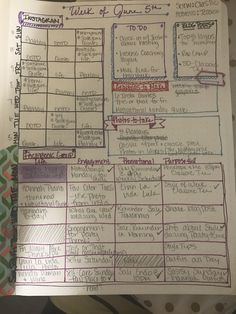Bullet Journal Social Media Planning for Direct Sales Bullet Journal Layout, Book Journal, Journal Ideas, Manifestation Journal, Direct Sales, My Coffee, Bujo, Things To Think About, Social Media