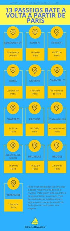Passeios bate-papo e volta: 13 lugares para conhecer a partir de Paris - Viajando por aí - Bruges, Fontainebleau, Reims, Rouen, Round Trip, Eurotrip, New Travel, Michel, France Travel
