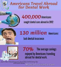 DENTAL TOURISM FACTS & INFO Get Dental Tourism News, stats, tips, articles,  where to find the best dental tourism places, dental tourism prices, best dentists and more at Dental Tourism News Co. VISIT: www.dentaltourismnewsco.blogspot.com