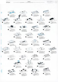 Urban space types / Runner-Up Project - EUROPAN 12 - Budapest - Manual towards… Landscape Diagram, Landscape And Urbanism, Urban Landscape, Landscape Design, Architecture Graphics, Architecture Drawings, Architecture Portfolio, Concept Architecture, Architecture Diagrams