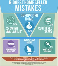 Mistakes sellers make that limit the potential pool of buyers and ultimately lead to receiving less money or taking longer to sell their home!