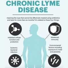 170 Best Lyme disease images in 2019 | Chronic illness