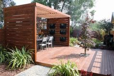 Get design ideas for adding shade and structure to your backyard.