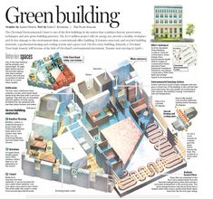 images of Sustainable Building Materials - Google Search