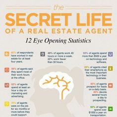 [Infographic] The Secret Life of a Real Estate Agent