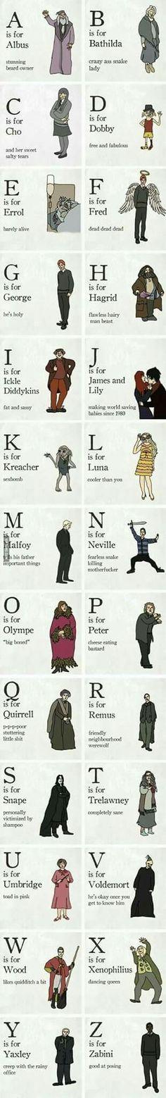 Harry Potter ABC's