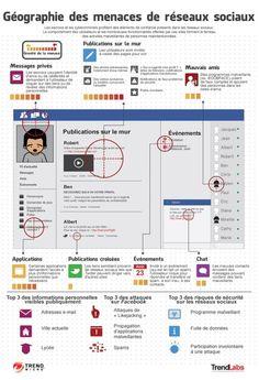 Géographie des menaces sur les réseaux sociaux