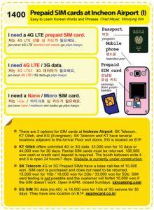 Easy to Learn Korean 1400 - Pre-Paid Tourist SIM Card (part one).