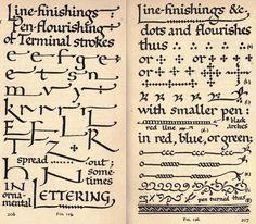 Line finishings, dots and flourishes | Writing & illuminating, & lettering (1917), Edward Johnston